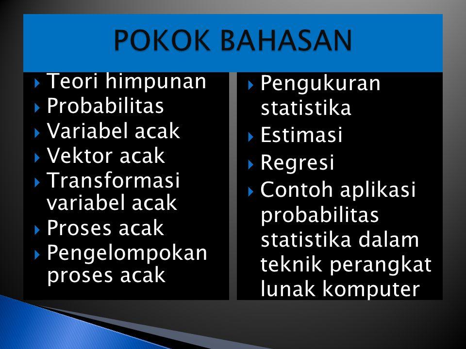  Teori himpunan  Probabilitas  Variabel acak  Vektor acak  Transformasi variabel acak  Proses acak  Pengelompokan proses acak  Pengukuran stat