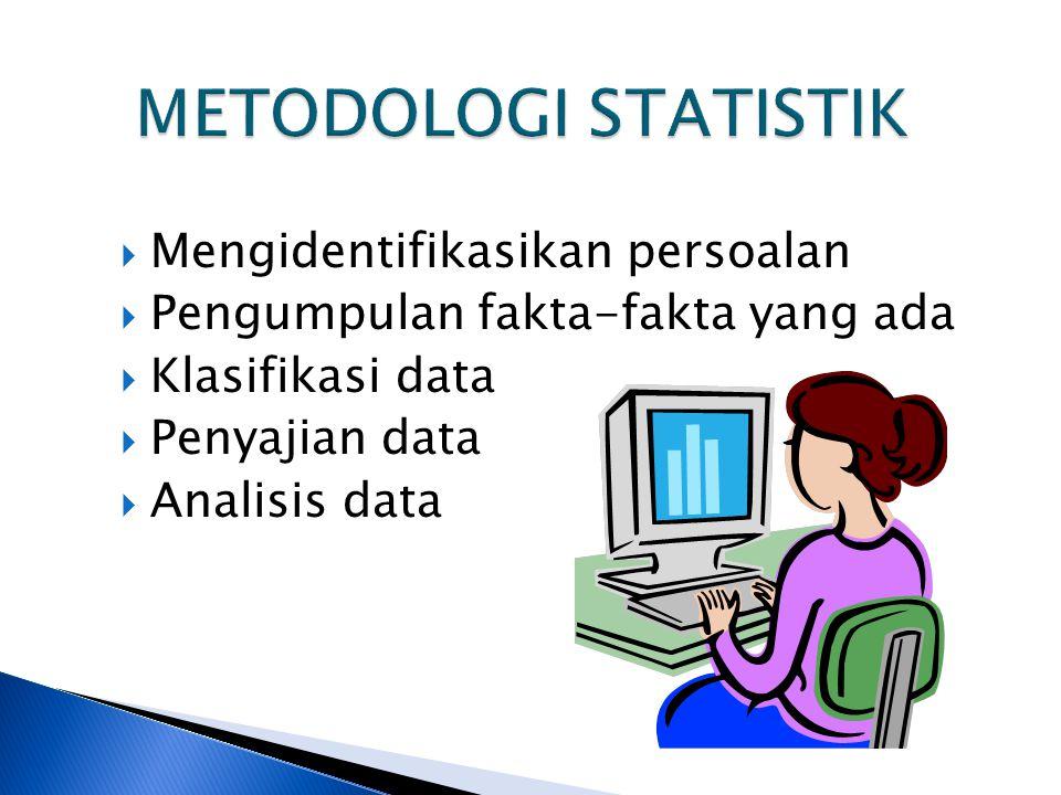  Mengidentifikasikan persoalan  Pengumpulan fakta-fakta yang ada  Klasifikasi data  Penyajian data  Analisis data