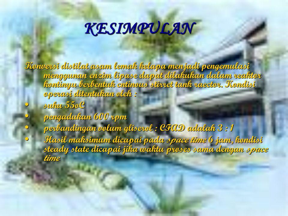 HASIL PEMBAHASAN Rancangan sistem pemroses Sistem proses terdiri atas : tangki, gliserol, tangki CFAD, homogenizer, pompa peristaltik, reaktor, decant