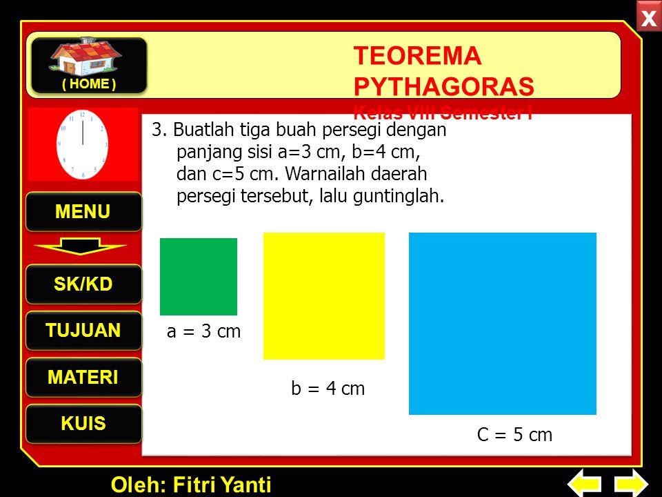 Oleh: Fitri Yanti TEOREMA PYTHAGORAS Kelas VIII Semester I 3. Buatlah tiga buah persegi dengan panjang sisi a=3 cm, b=4 cm, dan c=5 cm. Warnailah daer