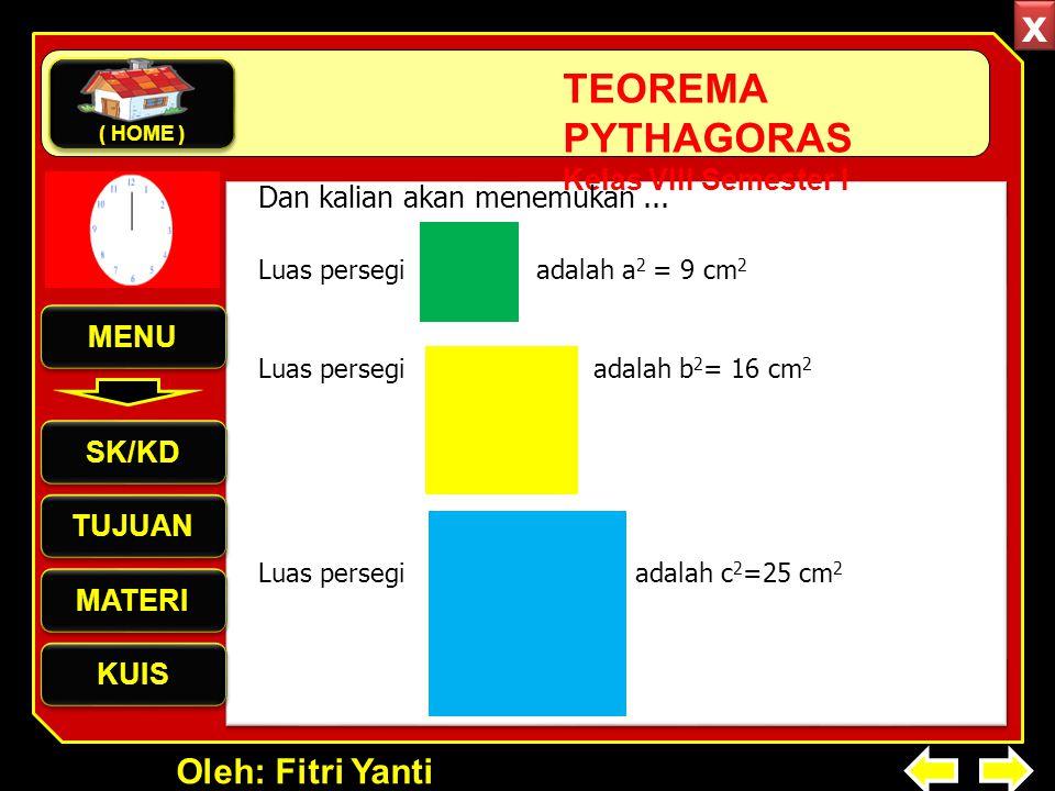 Oleh: Fitri Yanti TEOREMA PYTHAGORAS Kelas VIII Semester I Dan kalian akan menemukan... Luas persegi adalah a 2 = 9 cm 2 Luas persegi adalah b 2 = 16