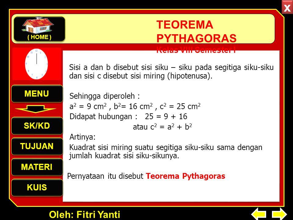 Oleh: Fitri Yanti TEOREMA PYTHAGORAS Kelas VIII Semester I Sisi a dan b disebut sisi siku – siku pada segitiga siku-siku dan sisi c disebut sisi mirin