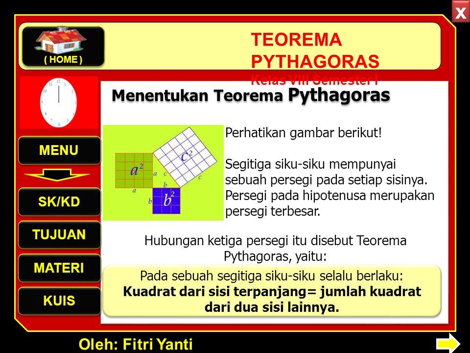 Oleh: Fitri Yanti TEOREMA PYTHAGORAS Kelas VIII Semester I Menentukan Teorema Pythagoras Perhatikan gambar berikut! Segitiga siku-siku mempunyai sebua
