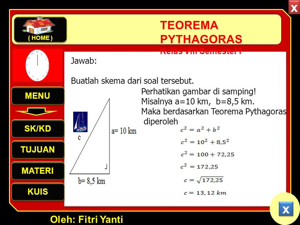 Oleh: Fitri Yanti TEOREMA PYTHAGORAS Kelas VIII Semester I Jawab: Buatlah skema dari soal tersebut. Perhatikan gambar di samping! Misalnya a=10 km, b=