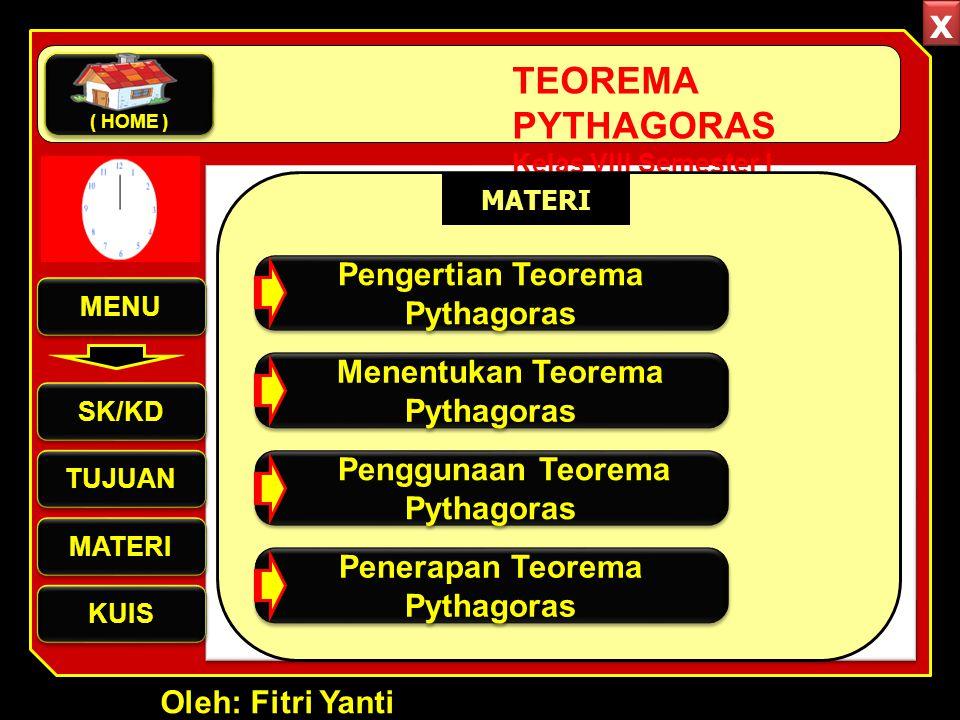 Oleh: Fitri Yanti TEOREMA PYTHAGORAS Kelas VIII Semester I Menentukan Teorema Pythagoras Menentukan Teorema Pythagoras Penggunaan Teorema Pythagoras P