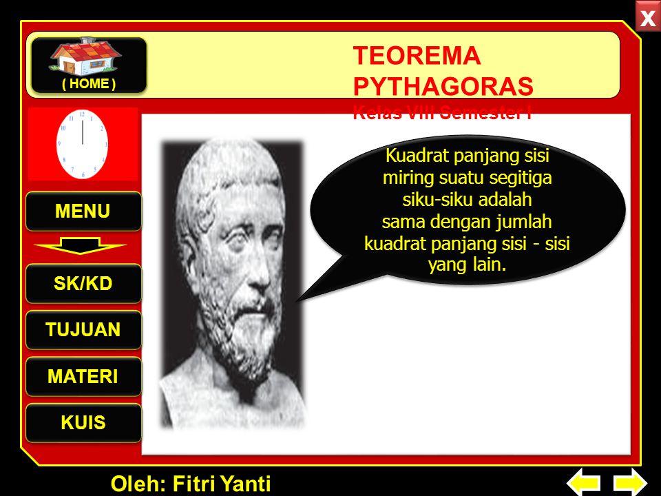 Oleh: Fitri Yanti TEOREMA PYTHAGORAS Kelas VIII Semester I Kuadrat panjang sisi miring suatu segitiga siku-siku adalah sama dengan jumlah kuadrat panj