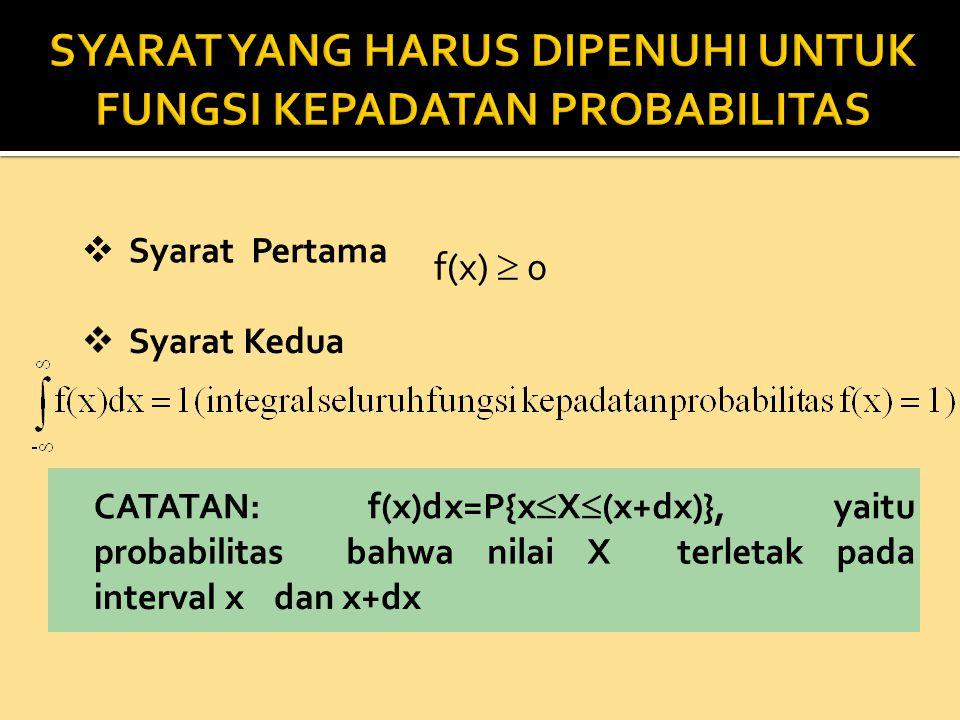  VAD (Variabel Acak Diskrit) Fungsi probabilitas komulatif dihitung dengan cara penjumlahan.