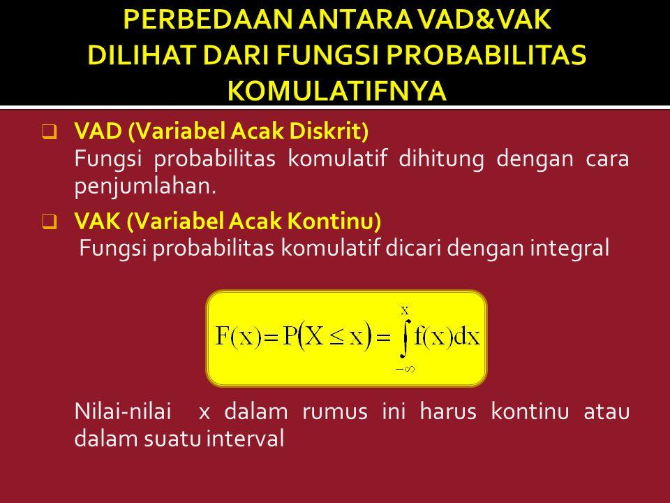  VAD (Variabel Acak Diskrit) Fungsi probabilitas komulatif dihitung dengan cara penjumlahan.  VAK (Variabel Acak Kontinu) Fungsi probabilitas komula