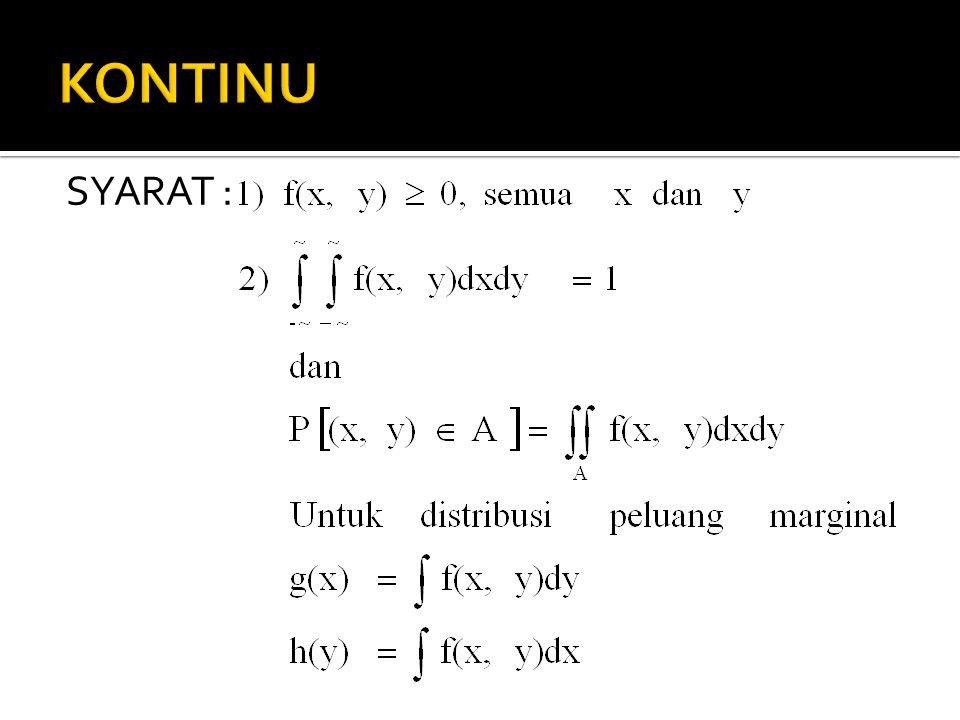 SYARAT :
