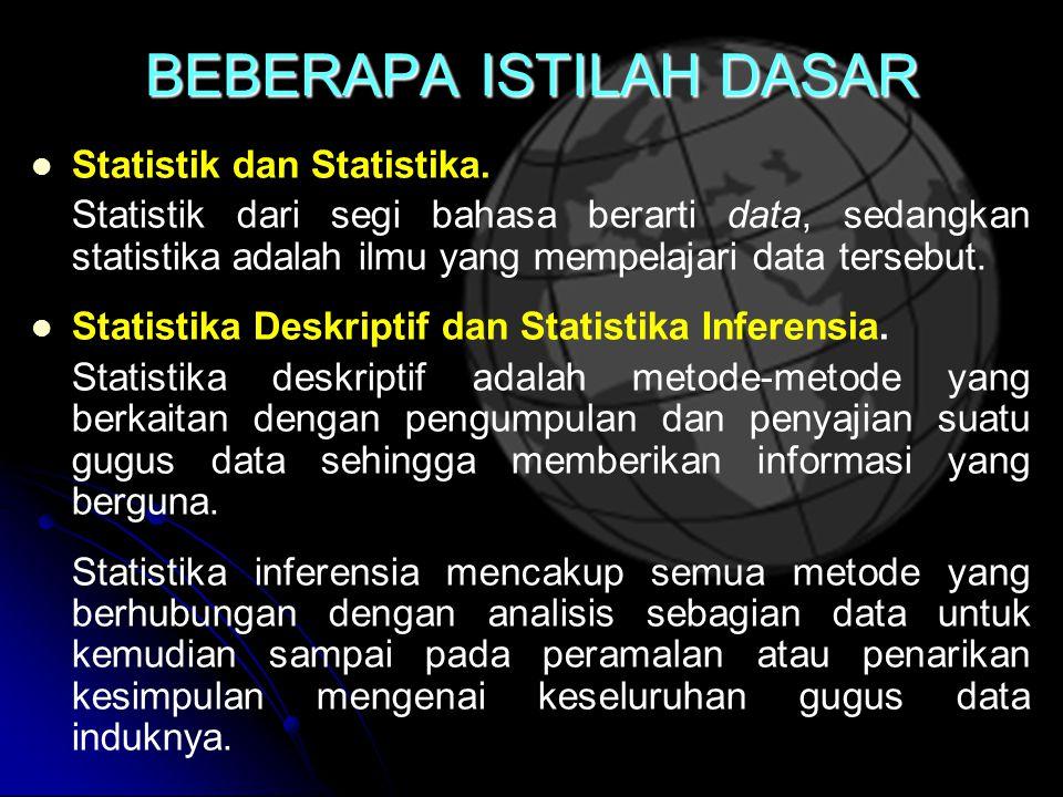 KOEFISIEN KORELASI LINEAR DAN KOEFISIEN DETERMINASI Koefisien korelasi linear (r), berfungsi untuk mengetahui hubungan perilaku data dalam suatu gugus data (variabel) dengan perilaku data pada gugus data (variabel) lainnya (misal gugus data X dan Y).