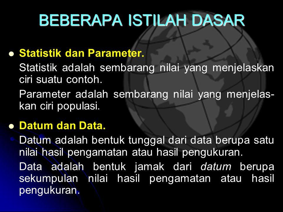 BEBERAPA ISTILAH DASAR Statistik dan Parameter.