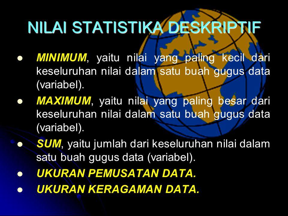 MINIMUM, yaitu nilai yang paling kecil dari keseluruhan nilai dalam satu buah gugus data (variabel).