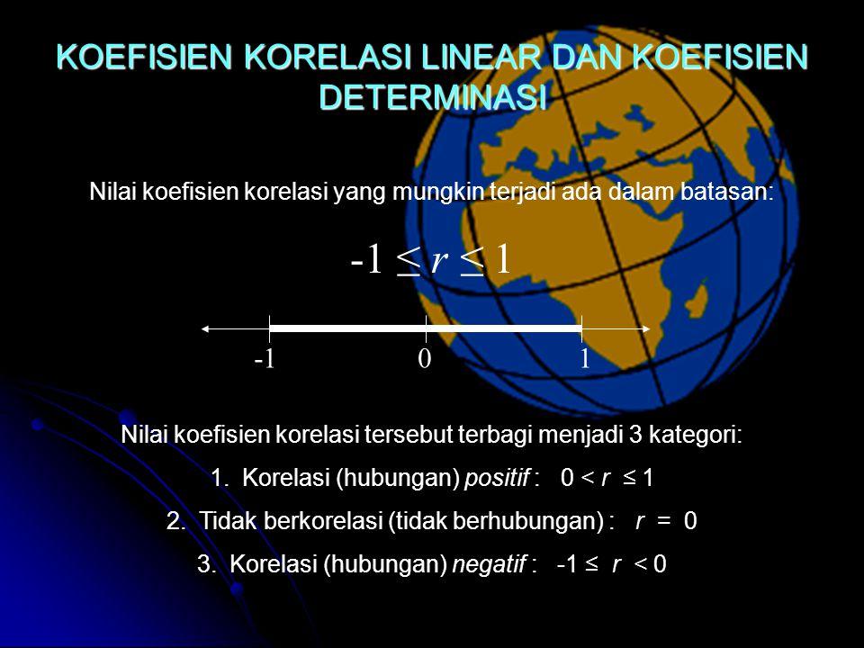 Nilai koefisien korelasi tersebut terbagi menjadi 3 kategori: 1.Korelasi (hubungan) positif : 0 < r ≤ 1 2.Tidak berkorelasi (tidak berhubungan) : r = 0 3.Korelasi (hubungan) negatif : -1 ≤ r < 0 Nilai koefisien korelasi yang mungkin terjadi ada dalam batasan: -1 ≤ r ≤ 1 10 KOEFISIEN KORELASI LINEAR DAN KOEFISIEN DETERMINASI