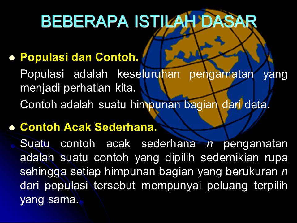 BEBERAPA ISTILAH DASAR Populasi dan Contoh.