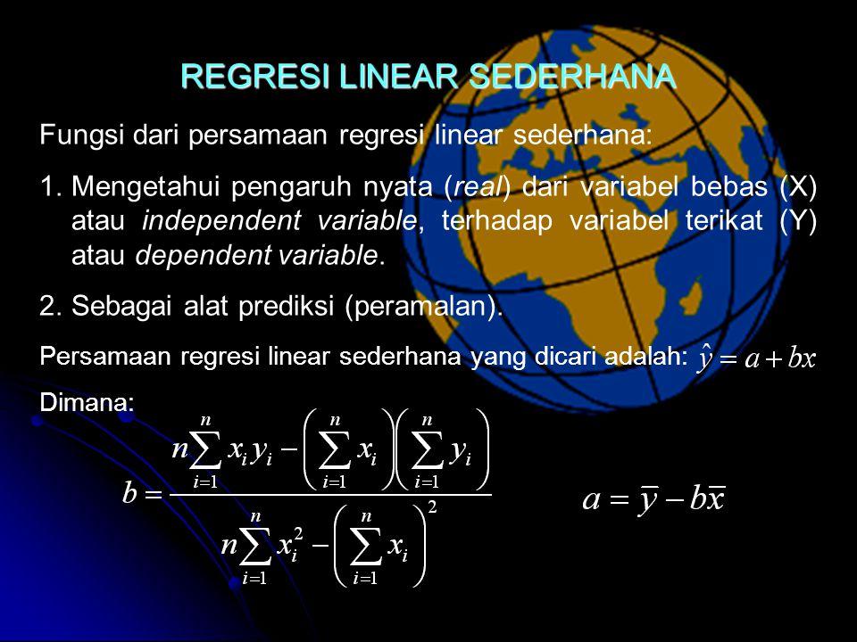 REGRESI LINEAR SEDERHANA Fungsi dari persamaan regresi linear sederhana: 1.Mengetahui pengaruh nyata (real) dari variabel bebas (X) atau independent variable, terhadap variabel terikat (Y) atau dependent variable.