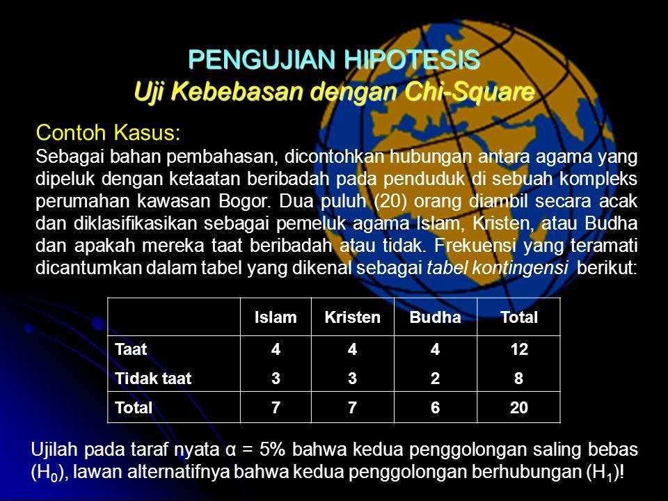 Uji Kebebasan dengan Chi-Square IslamKristenBudhaTotal Taat Tidak taat 4343 4343 4242 12 8 Total77620 Ujilah pada taraf nyata α = 5% bahwa kedua penggolongan saling bebas (H 0 ), lawan alternatifnya bahwa kedua penggolongan berhubungan (H 1 ).