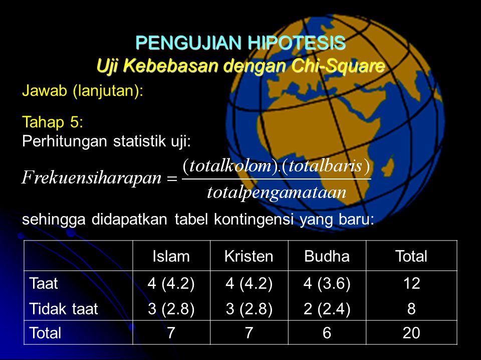 Uji Kebebasan dengan Chi-Square Jawab (lanjutan): Tahap 5: Perhitungan statistik uji: sehingga didapatkan tabel kontingensi yang baru: IslamKristenBudhaTotal Taat Tidak taat 4 (4.2) 3 (2.8) 4 (4.2) 3 (2.8) 4 (3.6) 2 (2.4) 12 8 Total77620 PENGUJIAN HIPOTESIS