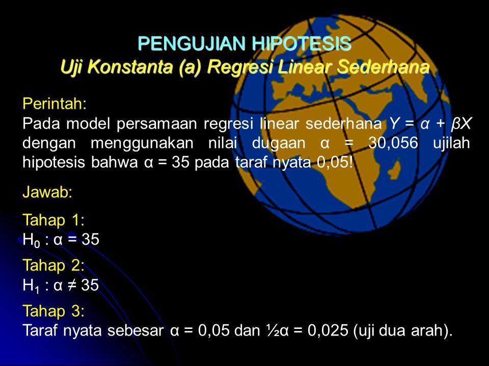Uji Konstanta (a) Regresi Linear Sederhana Perintah: Pada model persamaan regresi linear sederhana Y = α + βX dengan menggunakan nilai dugaan α = 30,056 ujilah hipotesis bahwa α = 35 pada taraf nyata 0,05.