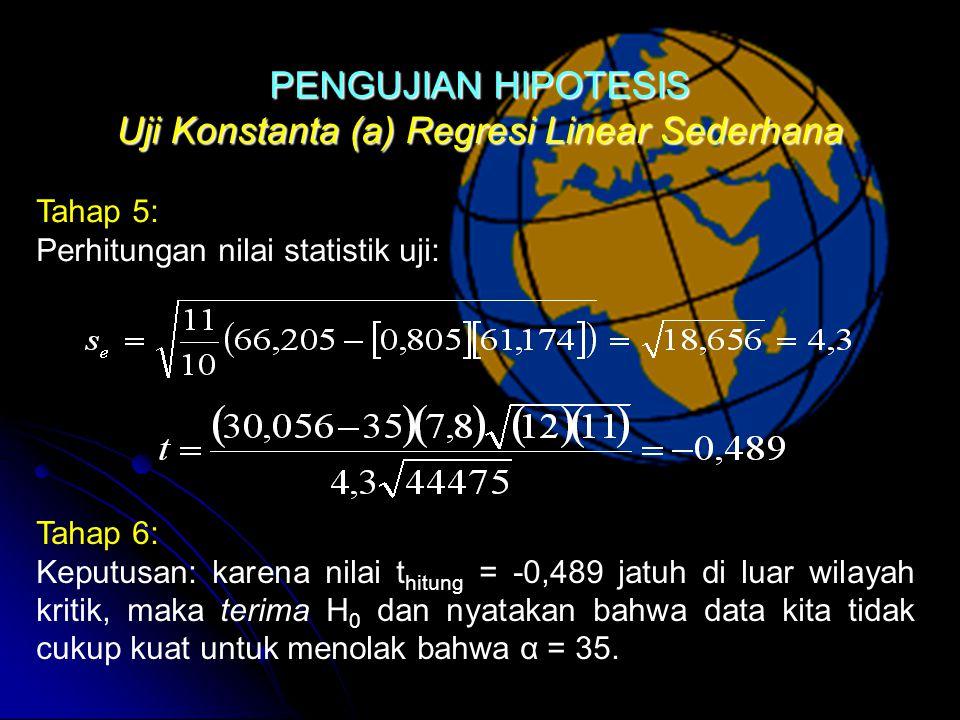 Uji Konstanta (a) Regresi Linear Sederhana Tahap 5: Perhitungan nilai statistik uji: Tahap 6: Keputusan: karena nilai t hitung = -0,489 jatuh di luar wilayah kritik, maka terima H 0 dan nyatakan bahwa data kita tidak cukup kuat untuk menolak bahwa α = 35.