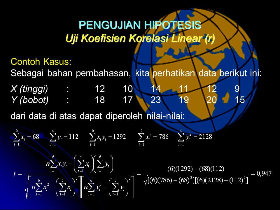 Uji Koefisien Korelasi Linear (r) Contoh Kasus: Sebagai bahan pembahasan, kita perhatikan data berikut ini: X (tinggi):12101411129 Y (bobot):181723192015 dari data di atas dapat diperoleh nilai-nilai: PENGUJIAN HIPOTESIS