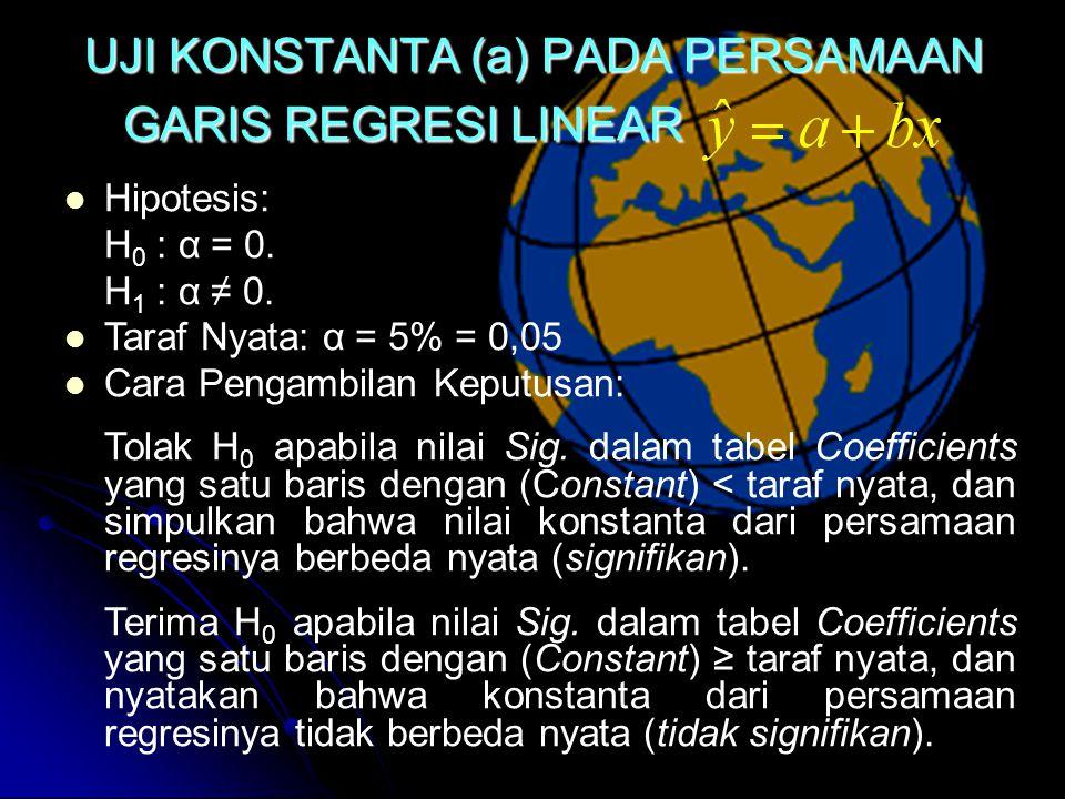 UJI KONSTANTA (a) PADA PERSAMAAN GARIS REGRESI LINEAR Hipotesis: H 0 : α = 0.