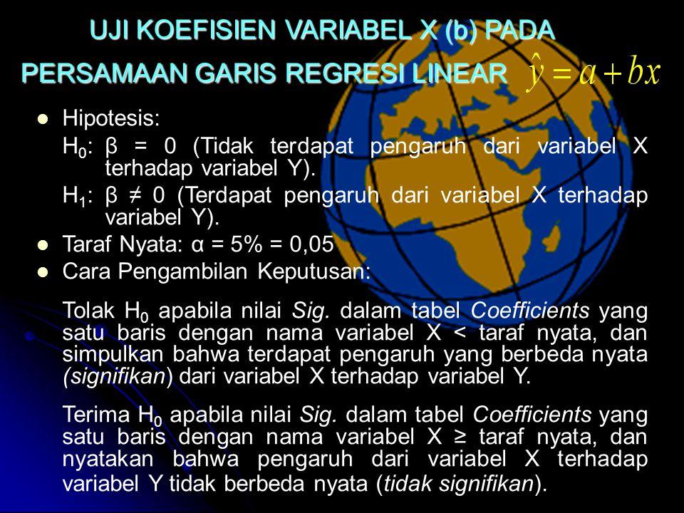 UJI KOEFISIEN VARIABEL X (b) PADA PERSAMAAN GARIS REGRESI LINEAR Hipotesis: H 0 : β = 0 (Tidak terdapat pengaruh dari variabel X terhadap variabel Y).
