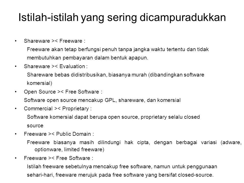 Istilah-istilah yang sering dicampuradukkan Shareware >< Freeware : Freeware akan tetap berfungsi penuh tanpa jangka waktu tertentu dan tidak membutuh