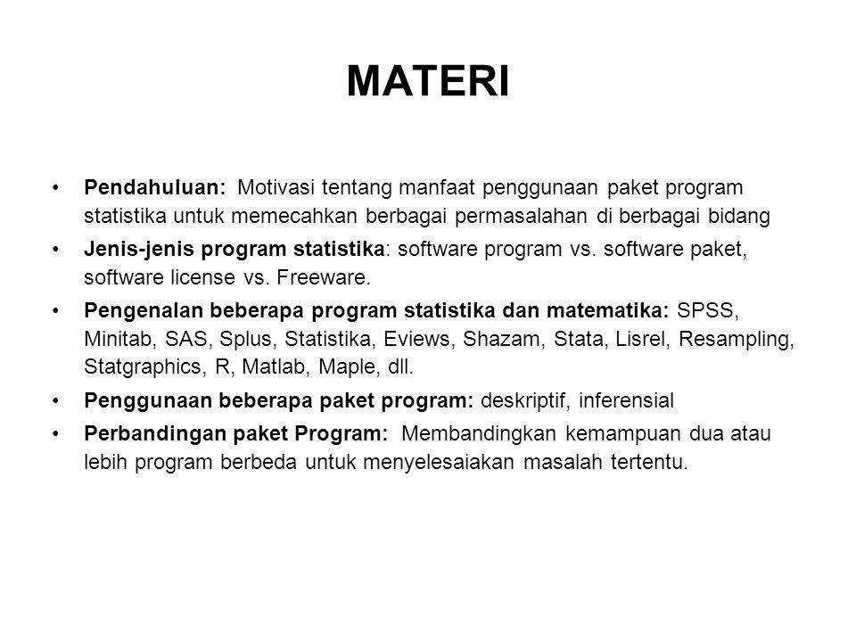 MATERI Pendahuluan: Motivasi tentang manfaat penggunaan paket program statistika untuk memecahkan berbagai permasalahan di berbagai bidang Jenis-jenis