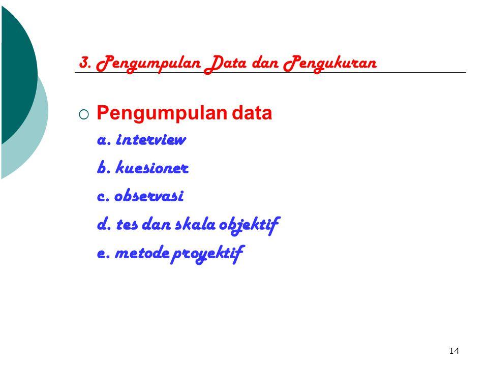 14 3. Pengumpulan Data dan Pengukuran  Pengumpulan data a. interview b. kuesioner c. observasi d. tes dan skala objektif e. metode proyektif