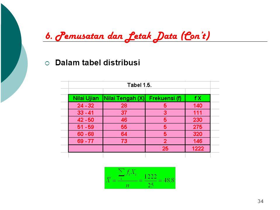 34 6. Pemusatan dan Letak Data (Con't)  Dalam tabel distribusi