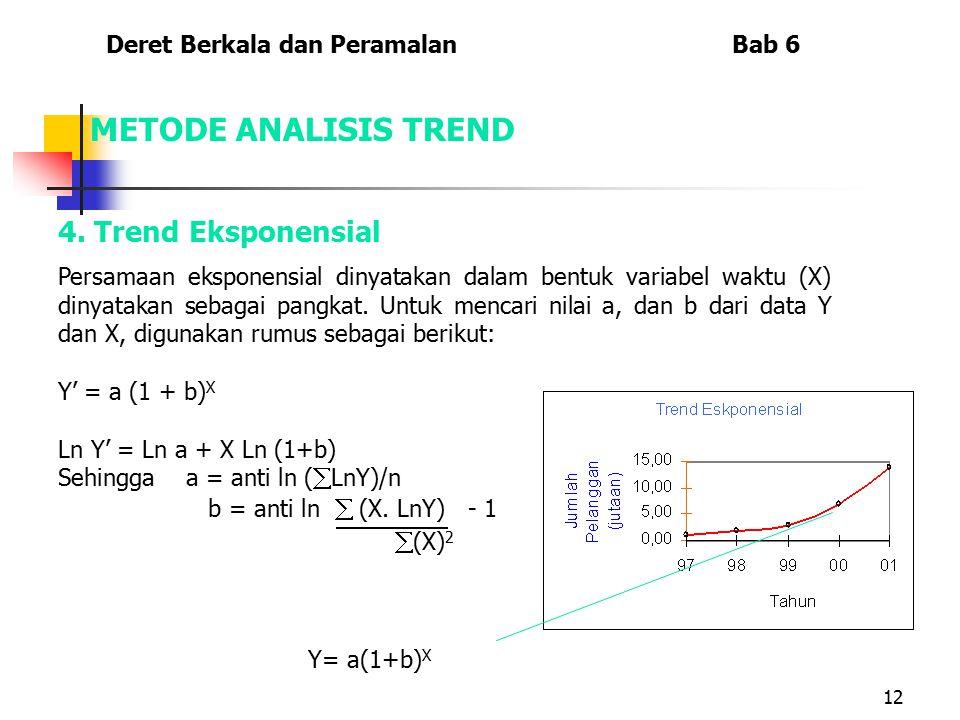 12 4. Trend Eksponensial Y= a(1+b) X Persamaan eksponensial dinyatakan dalam bentuk variabel waktu (X) dinyatakan sebagai pangkat. Untuk mencari nilai
