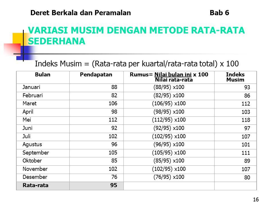16 VARIASI MUSIM DENGAN METODE RATA-RATA SEDERHANA Indeks Musim = (Rata-rata per kuartal/rata-rata total) x 100 BulanPendapatanRumus= Nilai bulan ini