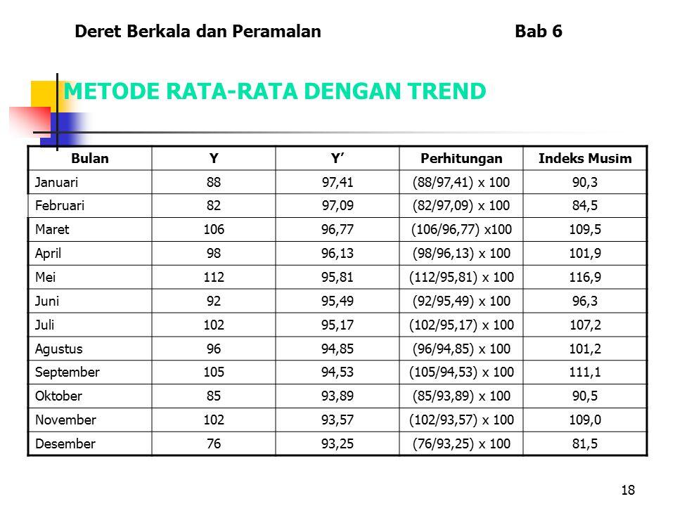 18 METODE RATA-RATA DENGAN TREND a. Menghitung indeks musim = (nilai data asli/nilai trend) x 100 Deret Berkala dan Peramalan Bab 6 BulanYY'Perhitunga