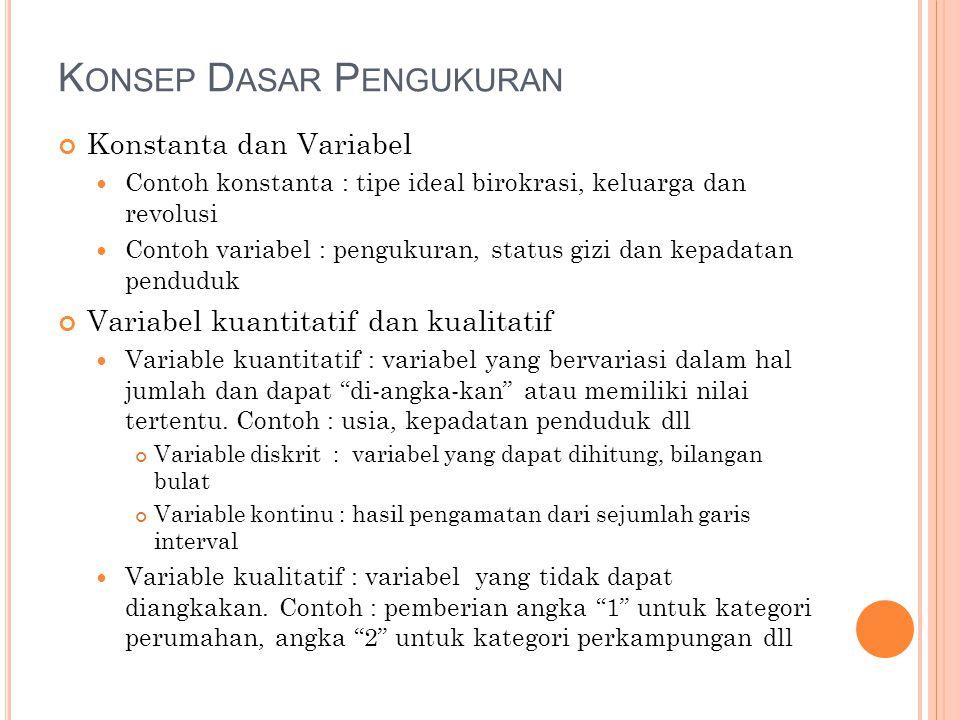 K ONSEP D ASAR P ENGUKURAN Konstanta dan Variabel Contoh konstanta : tipe ideal birokrasi, keluarga dan revolusi Contoh variabel : pengukuran, status