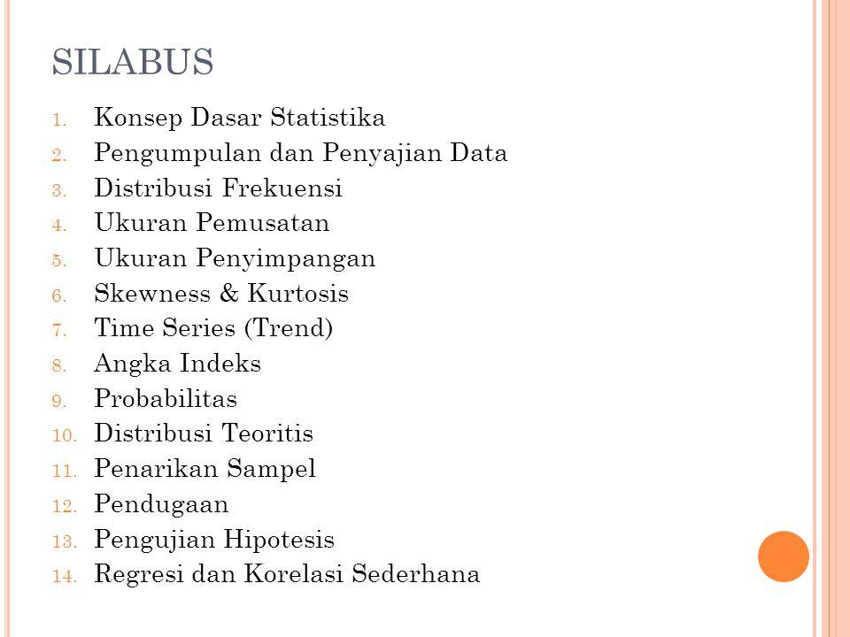SILABUS 1. Konsep Dasar Statistika 2. Pengumpulan dan Penyajian Data 3. Distribusi Frekuensi 4. Ukuran Pemusatan 5. Ukuran Penyimpangan 6. Skewness &