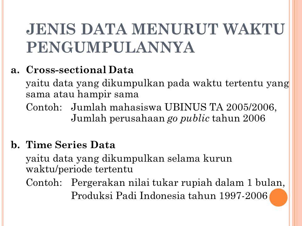 JENIS DATA MENURUT WAKTU PENGUMPULANNYA a. Cross-sectional Data yaitu data yang dikumpulkan pada waktu tertentu yang sama atau hampir sama Contoh: Jum