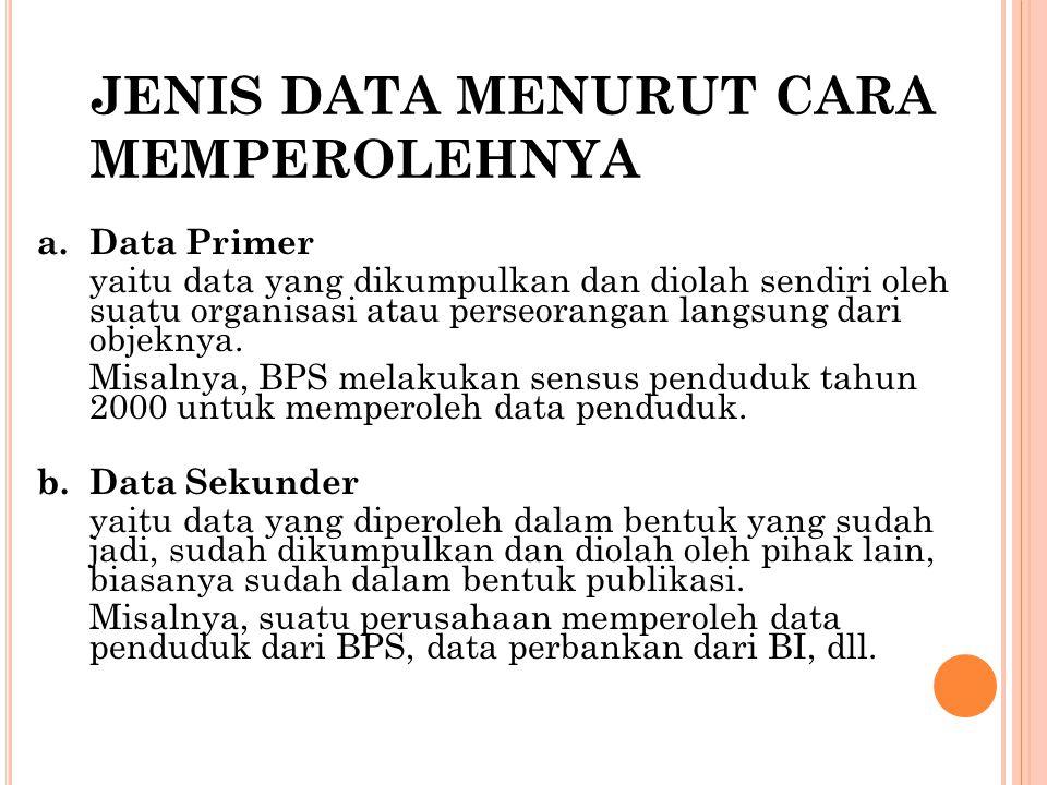 a.Data Primer yaitu data yang dikumpulkan dan diolah sendiri oleh suatu organisasi atau perseorangan langsung dari objeknya. Misalnya, BPS melakukan s