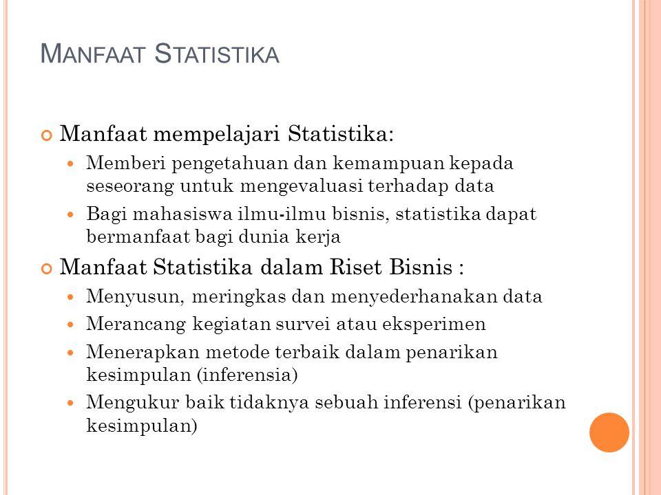 M ANFAAT S TATISTIKA Manfaat mempelajari Statistika: Memberi pengetahuan dan kemampuan kepada seseorang untuk mengevaluasi terhadap data Bagi mahasisw