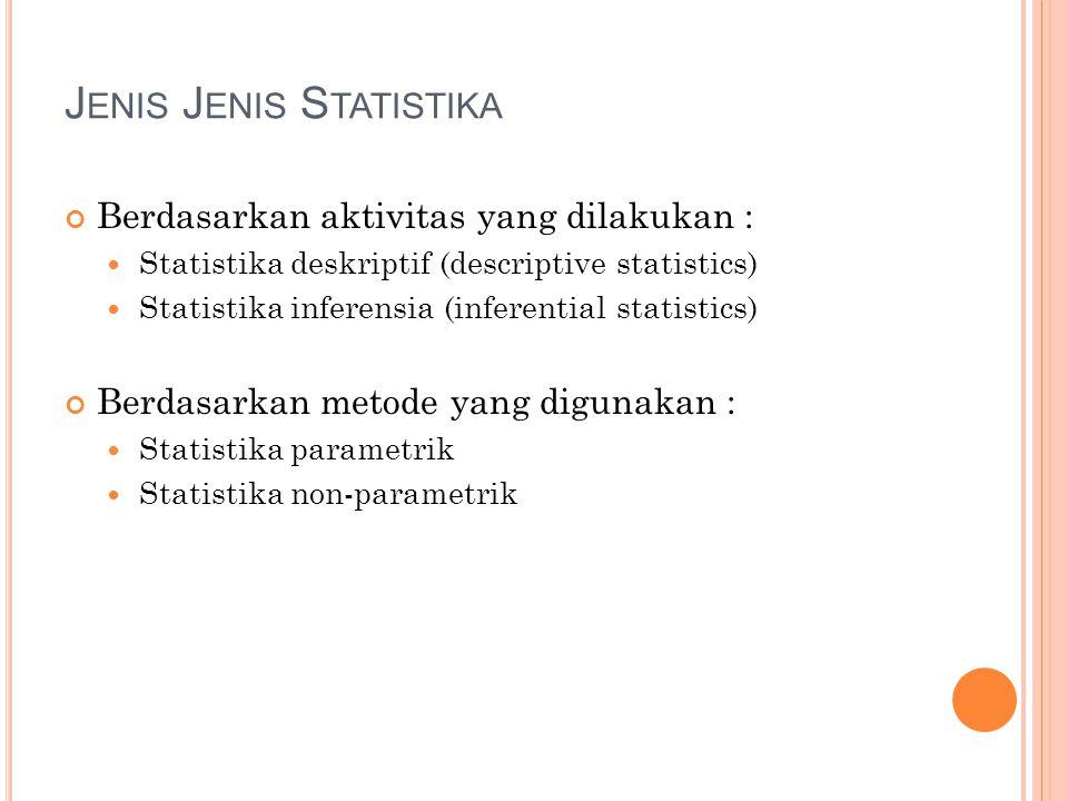J ENIS J ENIS S TATISTIKA Berdasarkan aktivitas yang dilakukan : Statistika deskriptif (descriptive statistics) Statistika inferensia (inferential sta