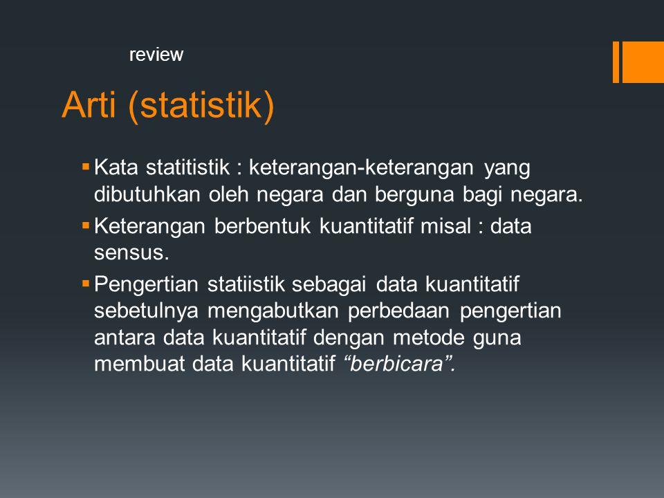 Arti (statistik)  Kata statitistik : keterangan-keterangan yang dibutuhkan oleh negara dan berguna bagi negara.  Keterangan berbentuk kuantitatif mi