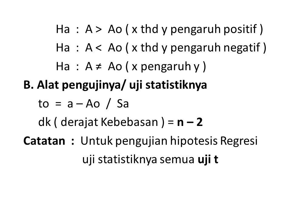 Ha : A > Ao ( x thd y pengaruh positif ) Ha : A < Ao ( x thd y pengaruh negatif ) Ha : A ≠ Ao ( x pengaruh y ) B. Alat pengujinya/ uji statistiknya to