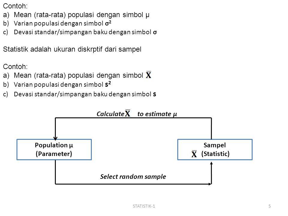 5STATISTIK-1 Contoh: a)Mean (rata-rata) populasi dengan simbol μ b)Varian populasi dengan simbol σ 2 c)Devasi standar/simpangan baku dengan simbol σ S