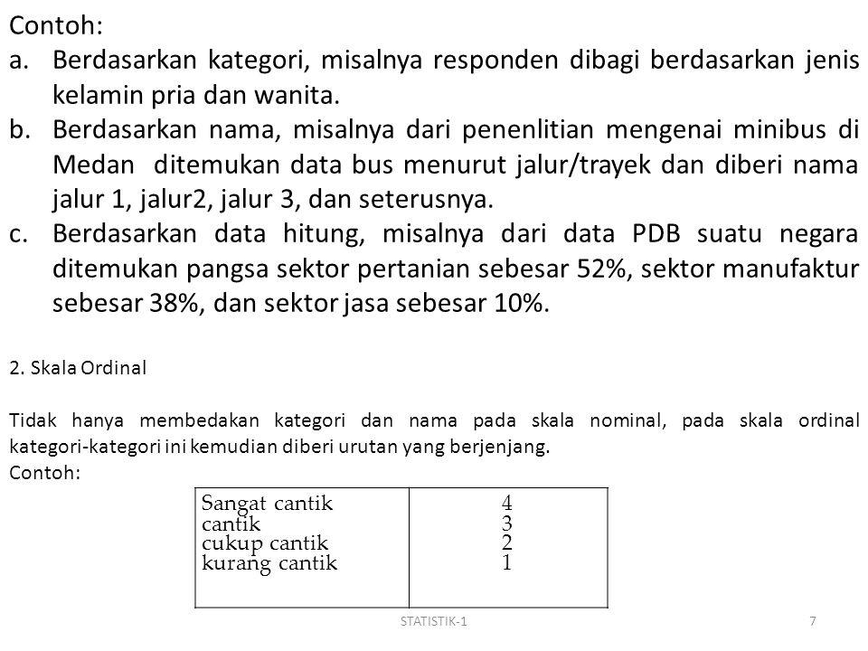 7STATISTIK-1 Contoh: a.Berdasarkan kategori, misalnya responden dibagi berdasarkan jenis kelamin pria dan wanita. b.Berdasarkan nama, misalnya dari pe