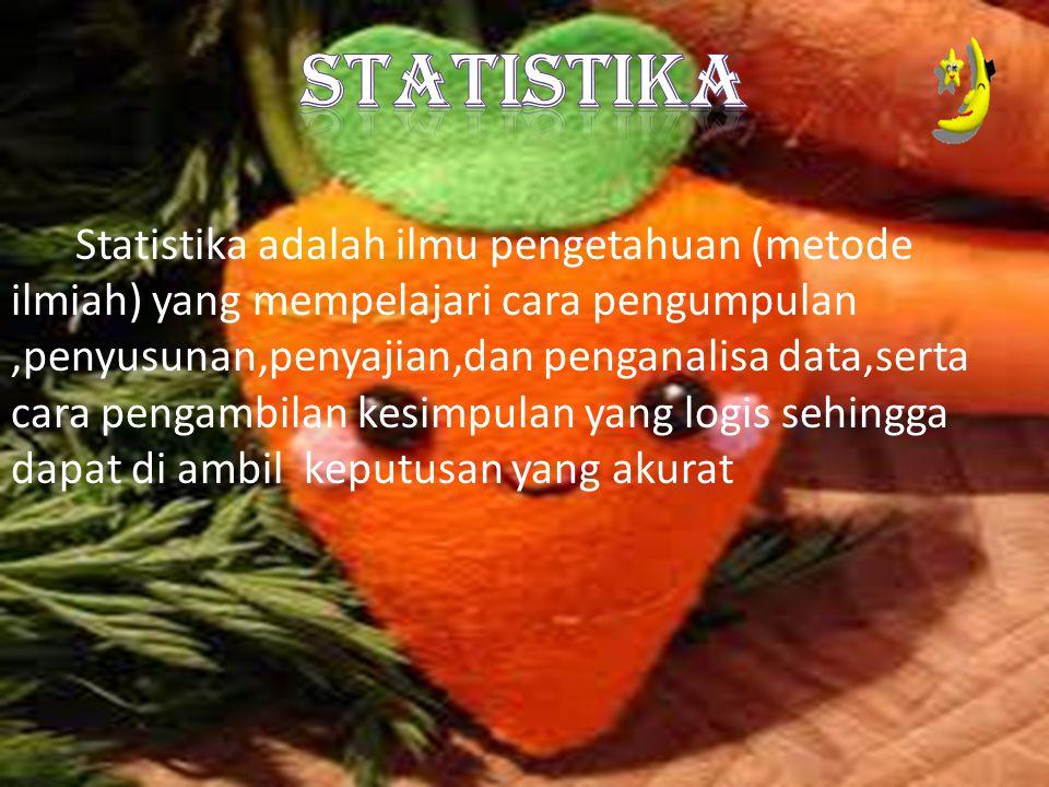 Statistika adalah ilmu pengetahuan (metode ilmiah) yang mempelajari cara pengumpulan,penyusunan,penyajian,dan penganalisa data,serta cara pengambilan