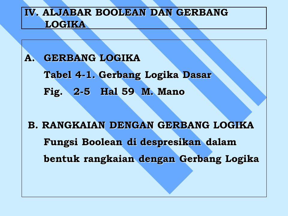 IV.ALJABAR BOOLEAN DAN GERBANG LOGIKA A.GERBANG LOGIKA Tabel 4-1.