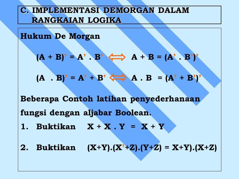 C.IMPLEMENTASI DEMORGAN DALAM RANGKAIAN LOGIKA Hukum De Morgan (A + B)' = A'.