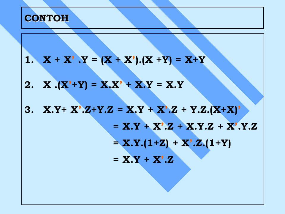 CONTOH 1.1.X + X'.Y = (X + X').(X +Y) = X+Y 2. 2.X.(X'+Y) = X.X' + X.Y = X.Y 3.