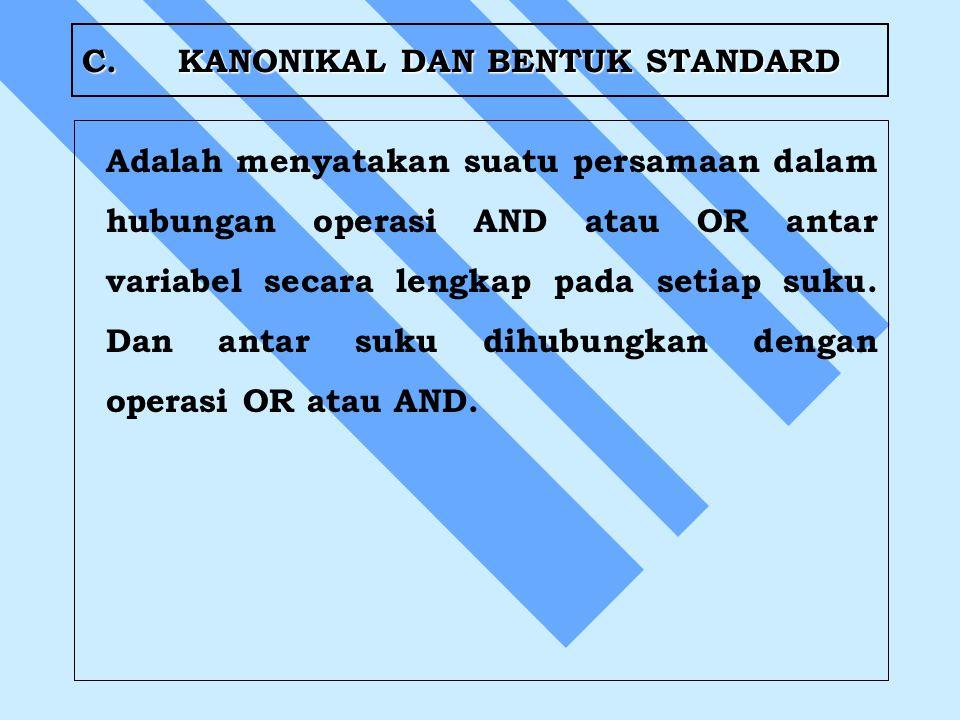C.KANONIKAL DAN BENTUK STANDARD Adalah menyatakan suatu persamaan dalam hubungan operasi AND atau OR antar variabel secara lengkap pada setiap suku.
