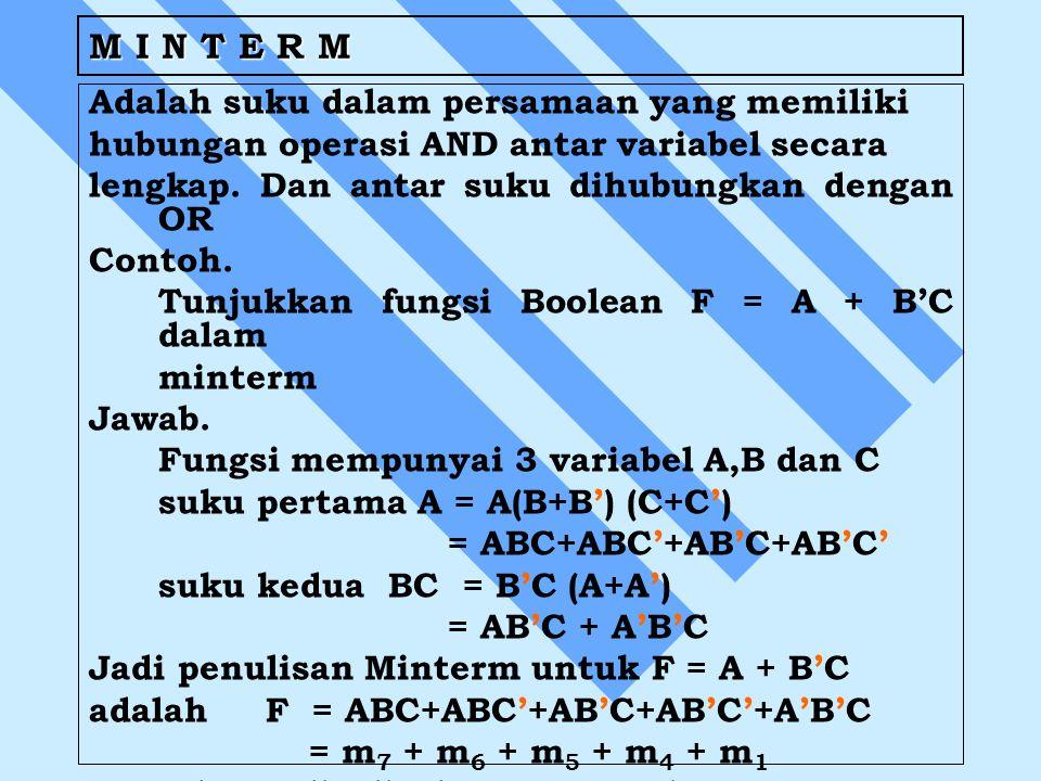 M I N T E R M Adalah suku dalam persamaan yang memiliki hubungan operasi AND antar variabel secara lengkap.