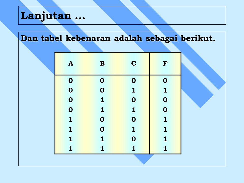 … Lanjutan … Dan tabel kebenaran adalah sebagai berikut. ABCF 00001111001100110101010101001111